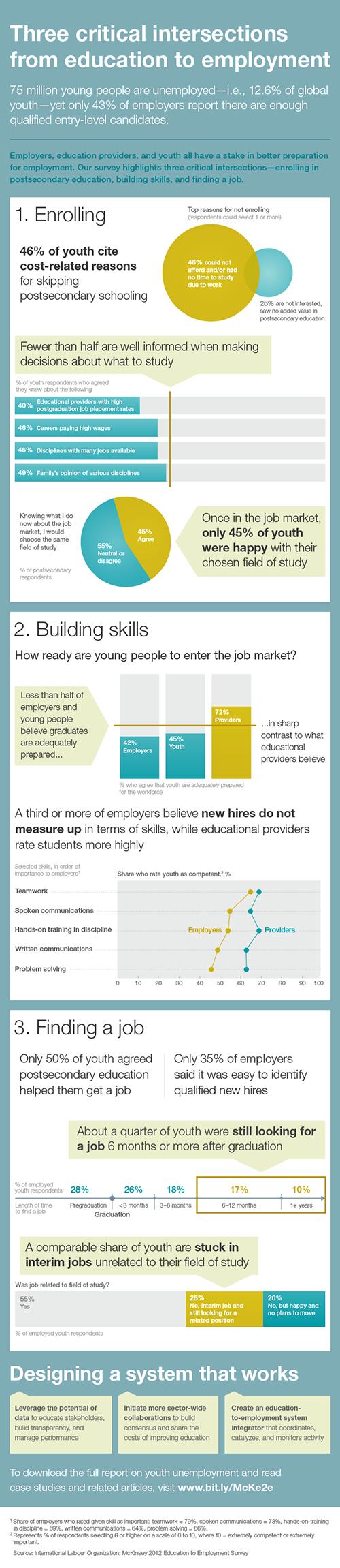 2012-12-10-e2e_infographicfinal500