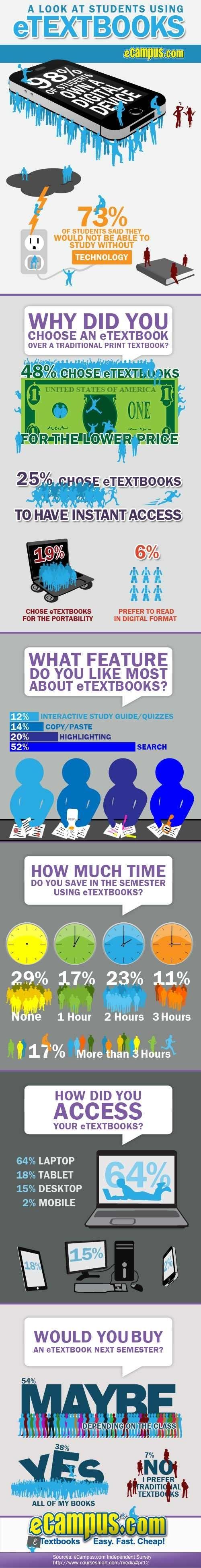 students-smartphones