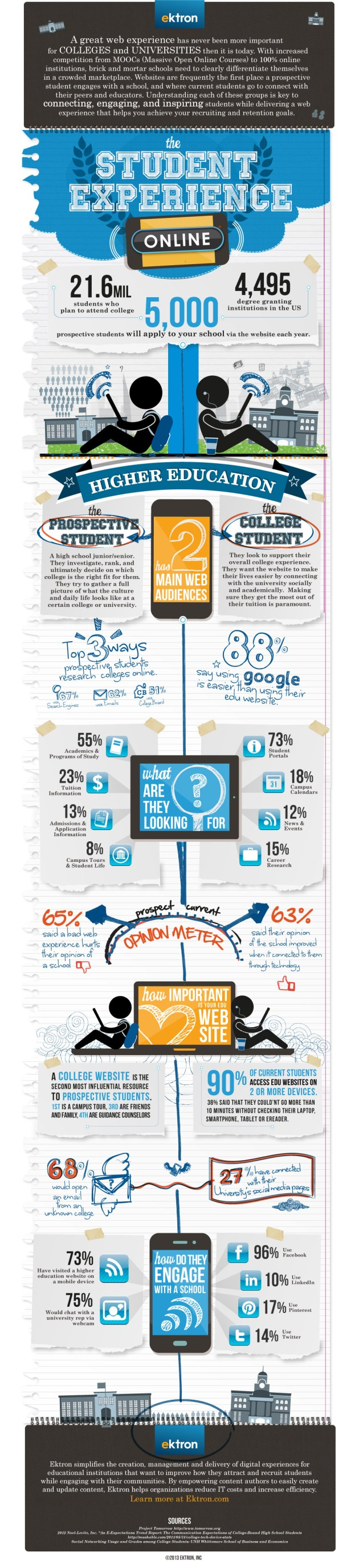 the-student-experience-online_51311fe349f39