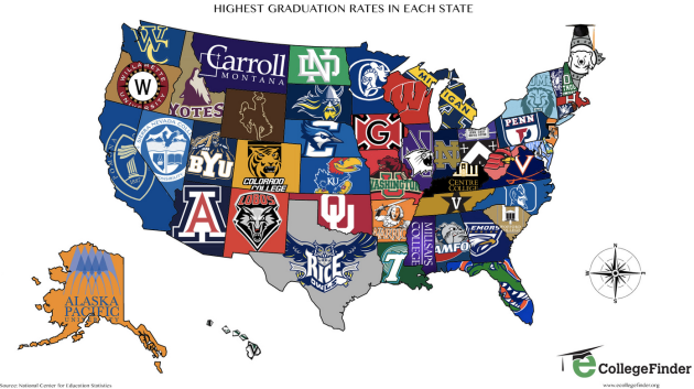 USA Highest Grad Rates