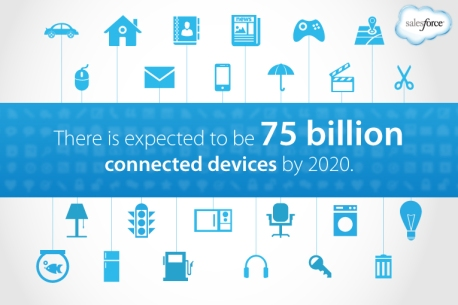 75BillionDevices
