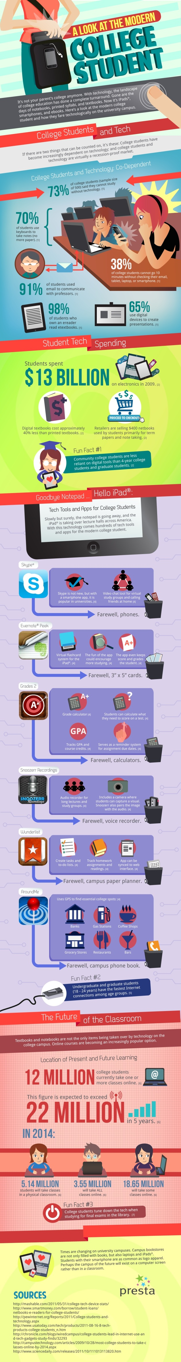 How-Tech-Is-Changing-College-Life-Infographic
