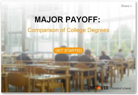 college-majors
