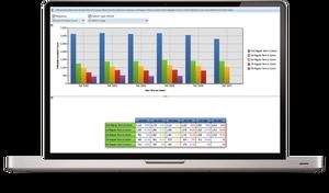 CREDIT Blackboard Analytics